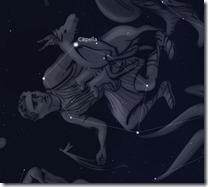 Sternbild Fuhrmann - Astronomie