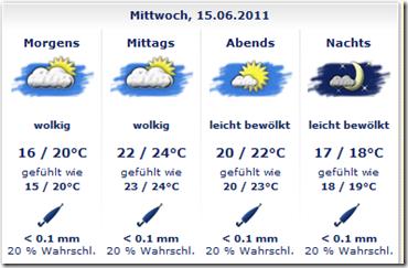 Wetter Berlin 7 Tage Wetter Wetterde