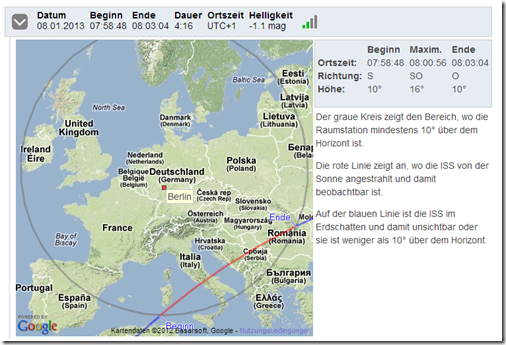 ISS Daten -Copyright by ISS.DE.Astroviewer.de