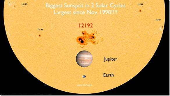 Sonnenfleckengruppe mit Jupiter und Erde im Vergleich (Quelle: The Sun Today)
