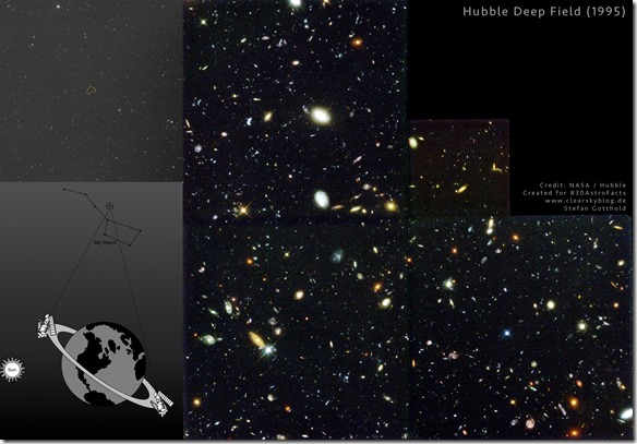 Hubble-DeepField-Fotocollage