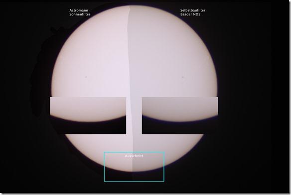 Vergleich Sonnenfilter