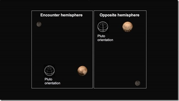 nh-7-1-15_pluto_charon_color_hemispheres_annotated_jhuapl_nasa_swri