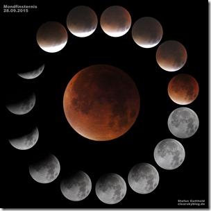 Mondfinsternis2015