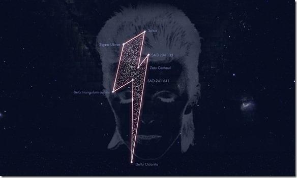 Sternbild David Bowie