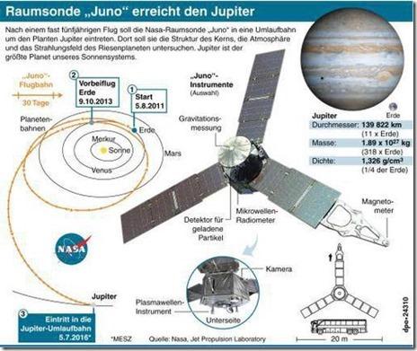 Raumsonde-Juno-erreicht-den-Jupiter_image_630_420f_wn